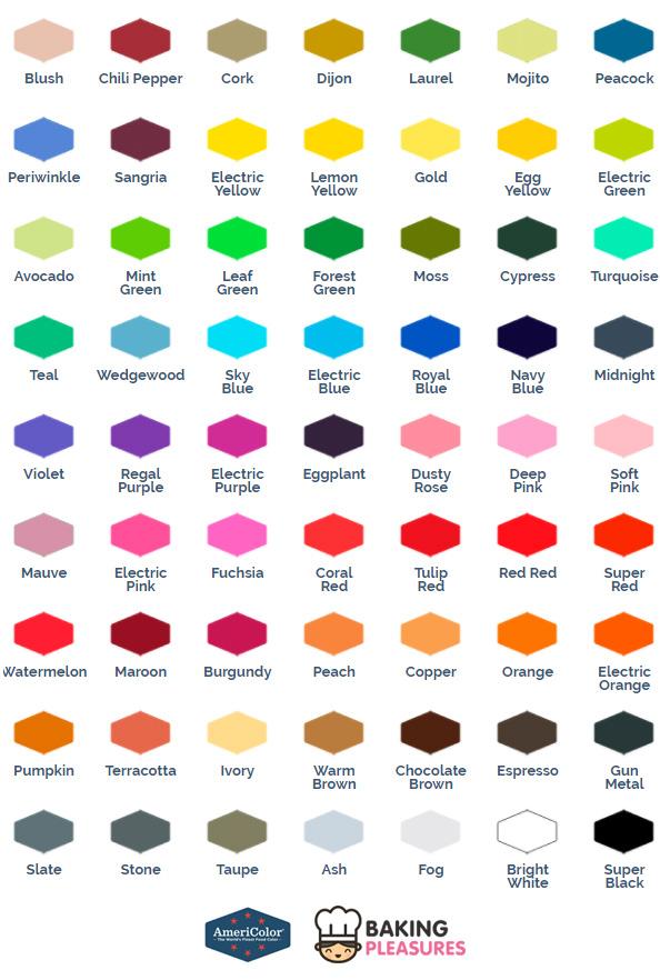 AmeriColor Gel Paste Food Colour Colour Chart